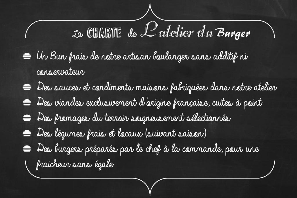 La  charte de  L-page-001